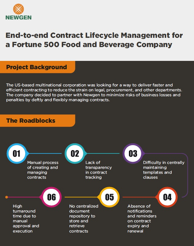 Case Study: End-to-end Contract Lifecycle Management for a Fortune 500 Food and Beverage Company